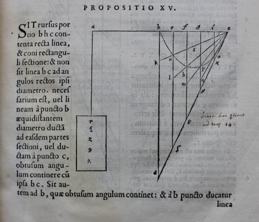 Archimedes 1558 diagram